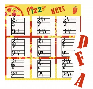 Pizza Keys Key Signature Game